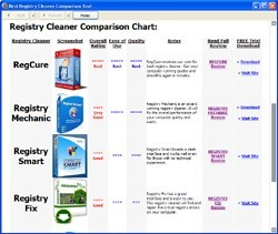 Best Registry Cleaner Comparison Tool