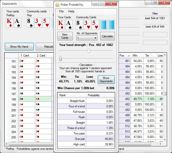 Poker possibilities calculator