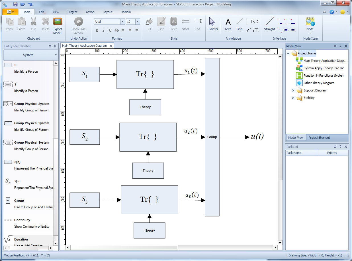 SLPSoft Interactive Project Modeling V2012
