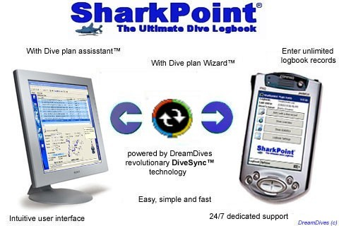 SharkPoint DualPack (PocketPC & Windows), the