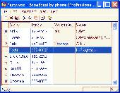 Screenshot of Voicent BroadcastByPhone Autodialer