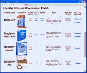 Best Registry Cleaner Comparison Tool Screenshot