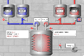 Control System Works Screenshot