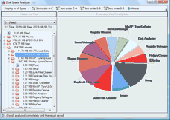 Disk Space Analyzer Screenshot