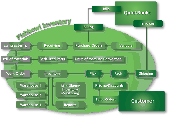 Fishbowl Inventory Screenshot