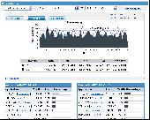 ManageEngine NetFlow Analyzer Screenshot