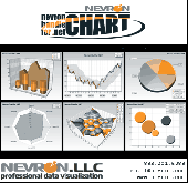 Screenshot of Nevron Chart for . NET