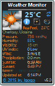 Weather Monitor Screenshot