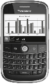 Screenshot of aiCharts for BlackBerry