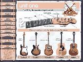GCH Guitar Academy course (unit 1) Screenshot