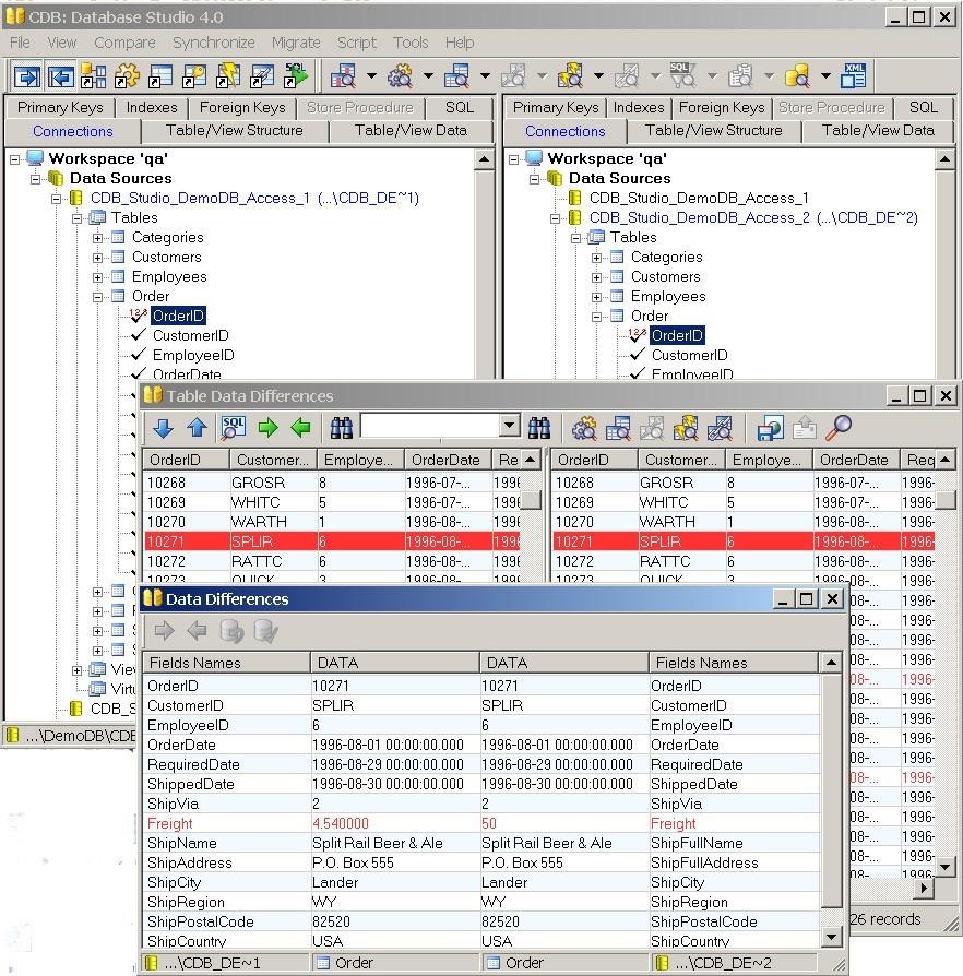 Cross-Database Comparator Lite