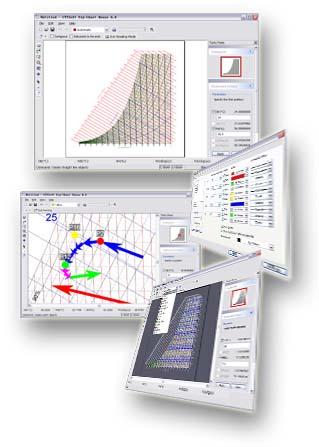 CYTSoft Psychrometric Chart