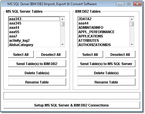MS SQL Server IBM DB2 Import, Export & Convert Software
