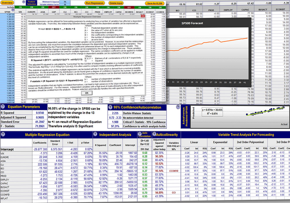 Regression Analysis and Forecasting