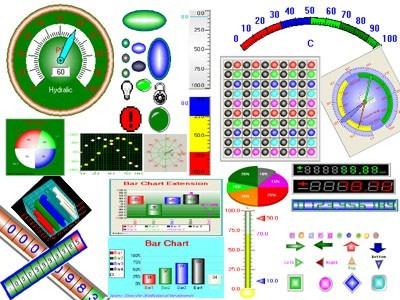 Graphic-Chart ActiveX Components