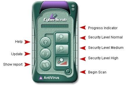 antivirus-cyberscrub