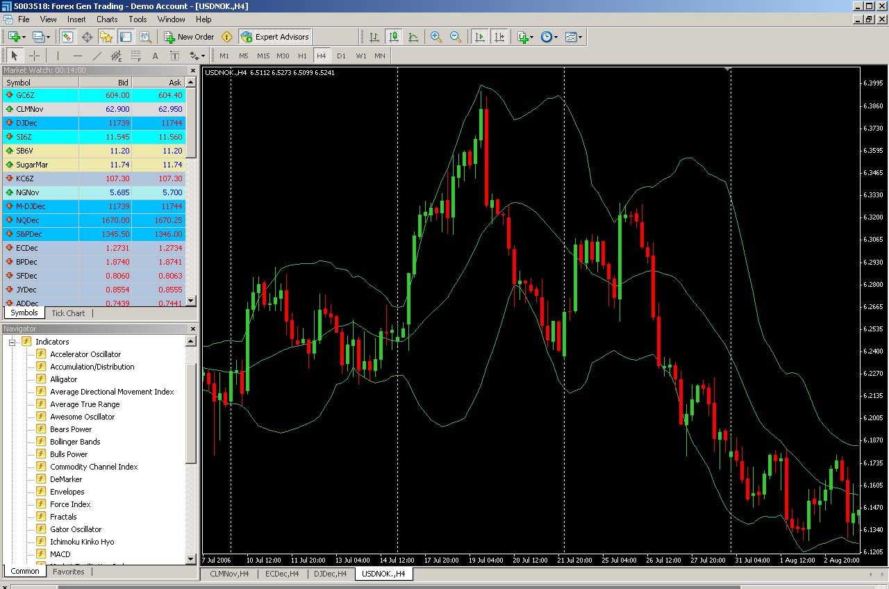 ForexGen Trading Station