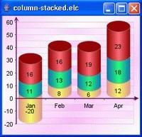 Java Chart Designer