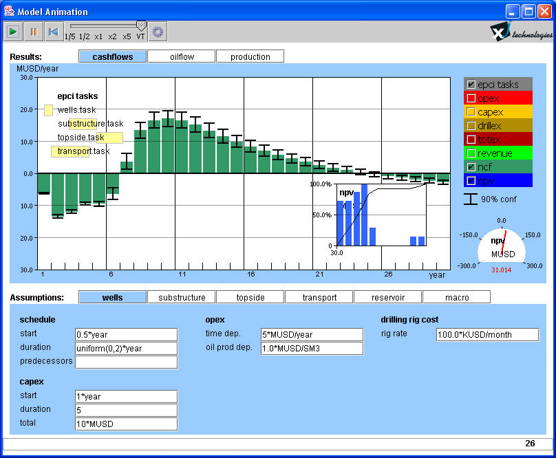 Simple Oil Field NPV Simulation Tool