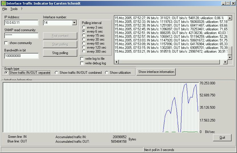 Interface Traffic Indicator