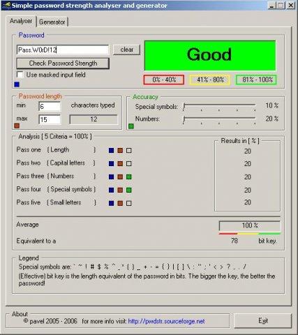 Password strength analyser and generator