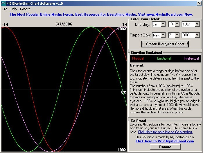 MB Free Biorhythm Chart Software
