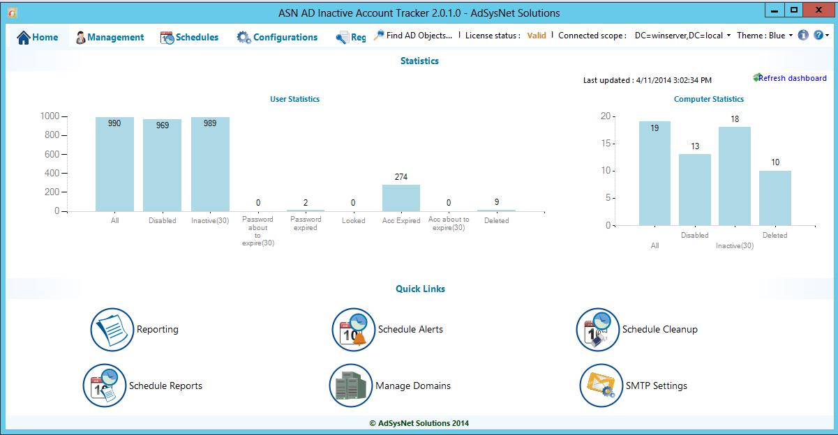 ASN AD Inactive Account Tracker