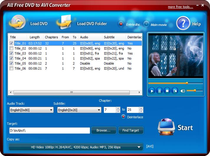 All Free DVD to AVI Converter