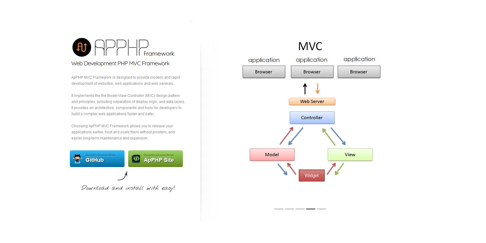 ApPHP MVC Framework