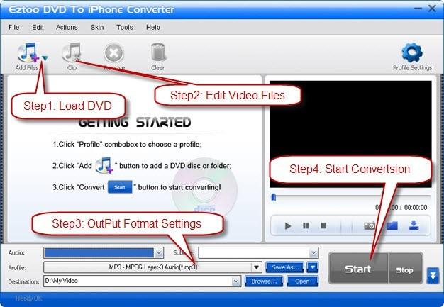 Eztoo DVD To iPhone Converter
