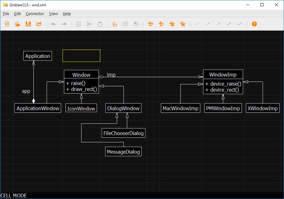 Gridraw for Class diagram
