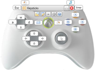 Keysticks