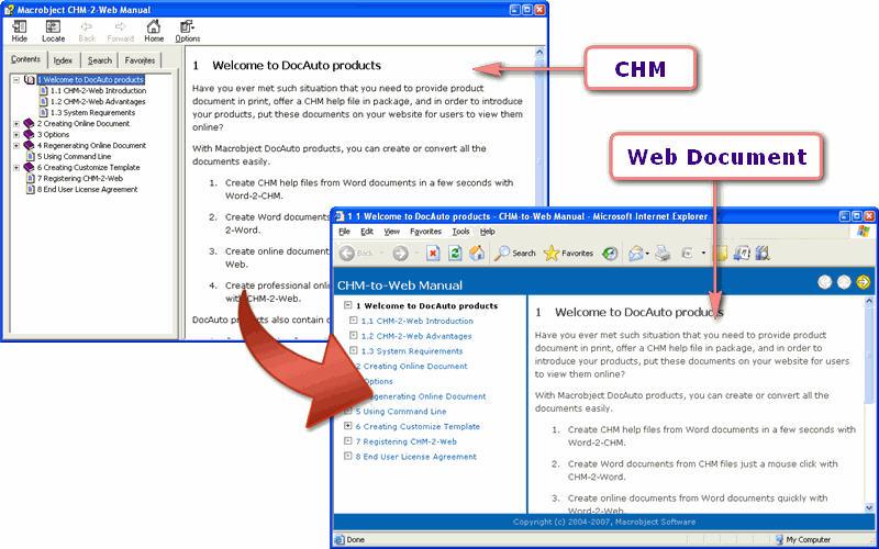 Macrobject CHM-2-Web 2007 Professional