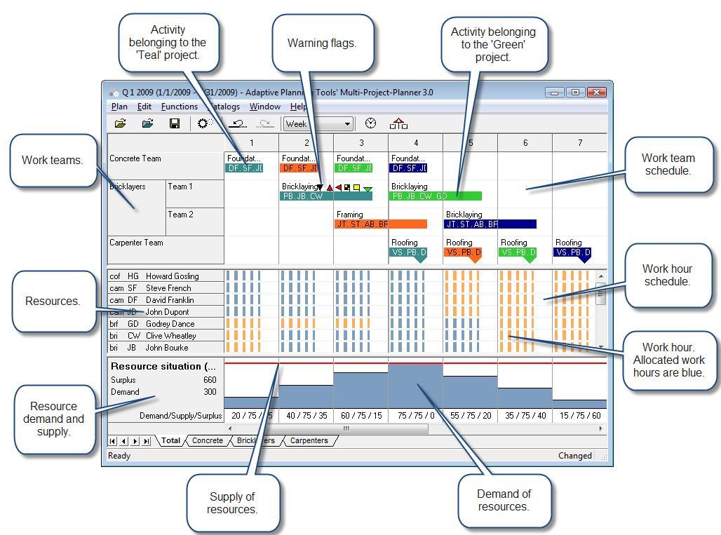 Multi Project Planner