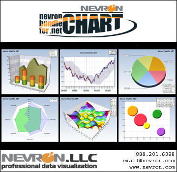 Nevron Chart for . NET