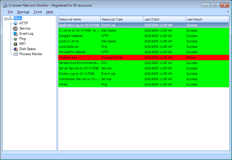 Overseer Network Monitor