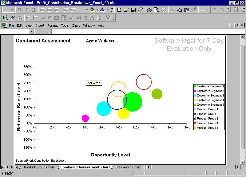 Profit Contribution Breakdown Excel