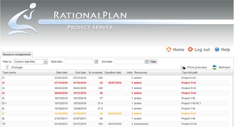 RationalPlan Project Server