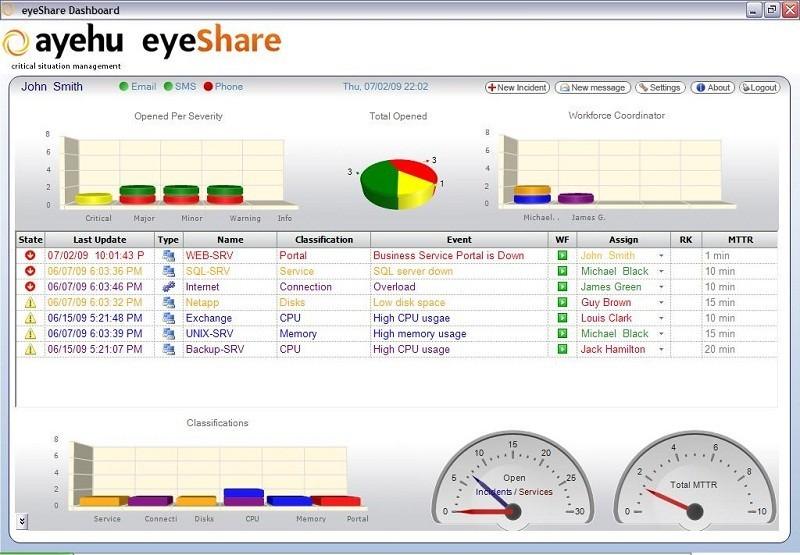 Runbook Automation Ayehu eyeShare