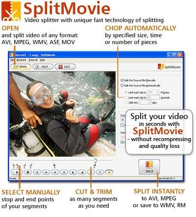 SplitMovie