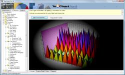 TeeChart Pro VCL / CLX