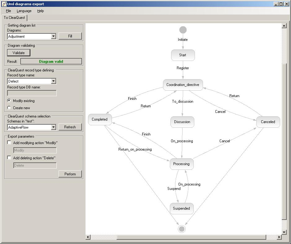 UML2ClearQuest