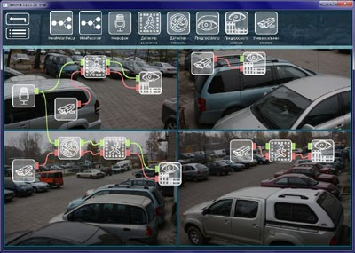 Xeoma Video Surveillance Software