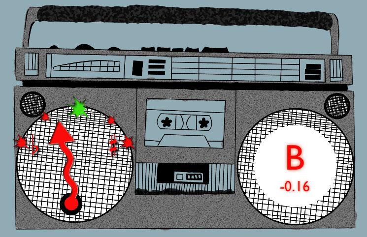 Boombox Guitar Tuner