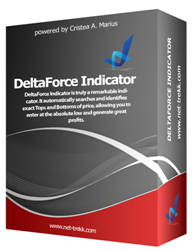 DeltaForce Indicator