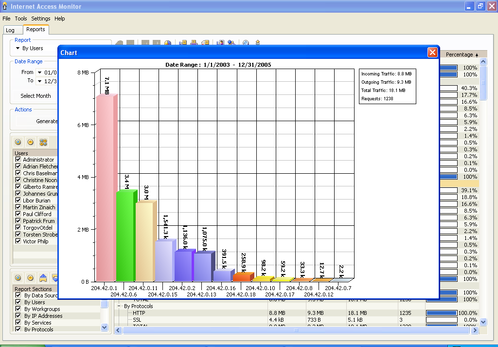 Internet Access Monitor for EServ