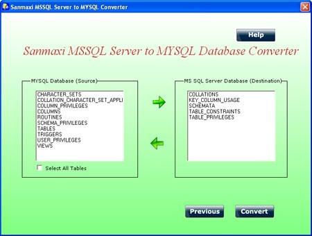 MSSQL to MySQL database conversion software