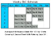 Screenshot of 12 Hour Schedules for 5 Days a Week