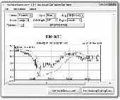 DayTrader Software! Screenshot