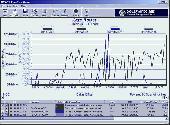 SolarWinds Engineers Toolset Screenshot